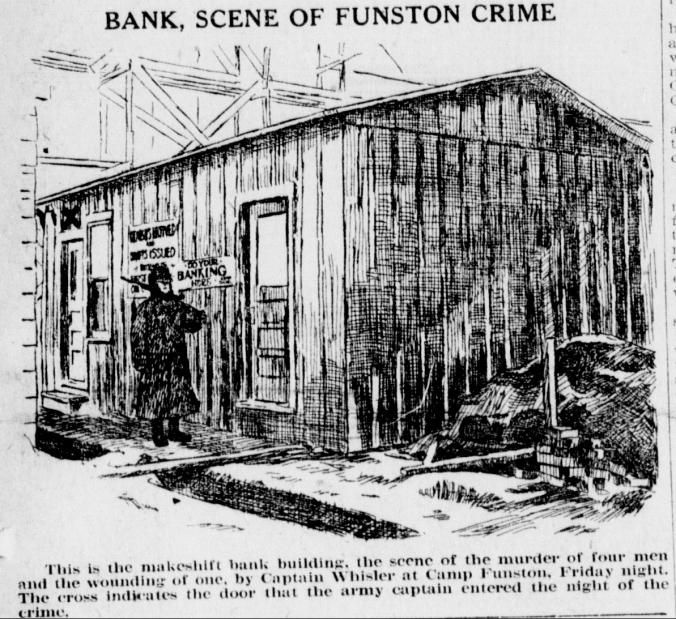 FUNSTON BANK